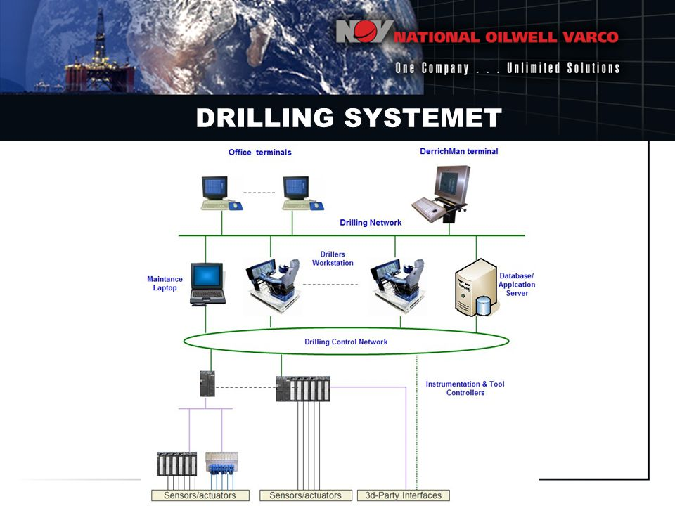 DRILLING SYSTEMET