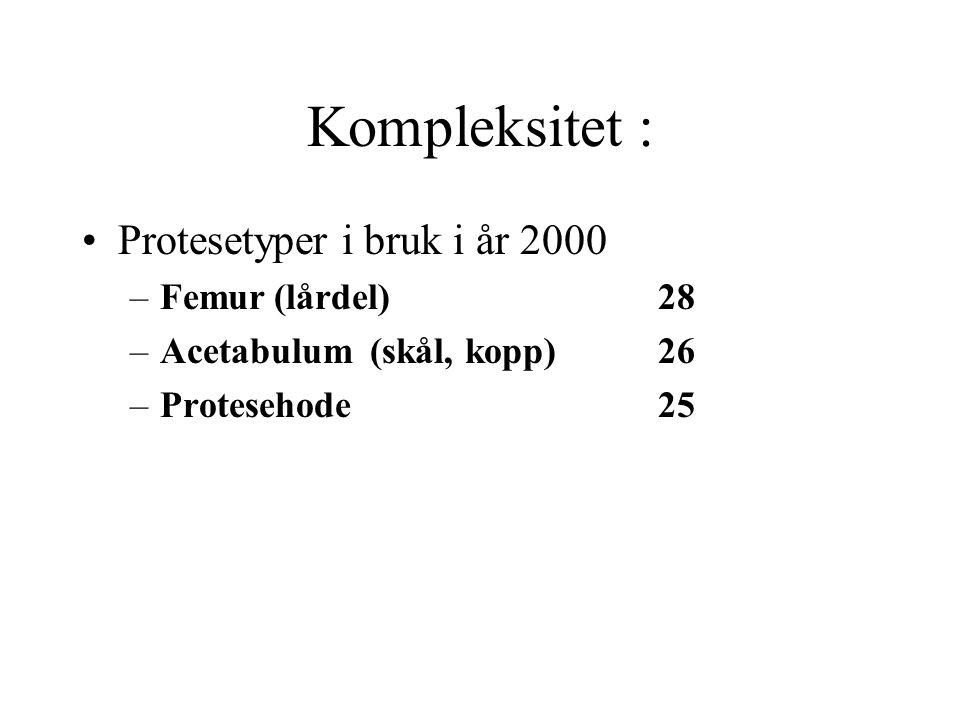 Kompleksitet : Protesetyper i bruk i år 2000 Femur (lårdel) 28