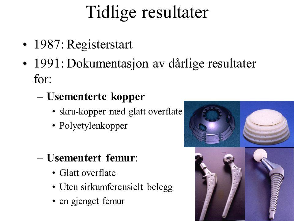 Tidlige resultater 1987: Registerstart
