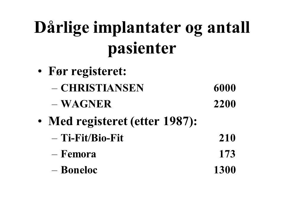 Dårlige implantater og antall pasienter