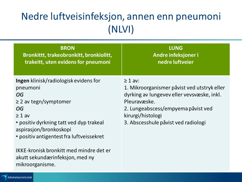 Nedre luftveisinfeksjon, annen enn pneumoni (NLVI)