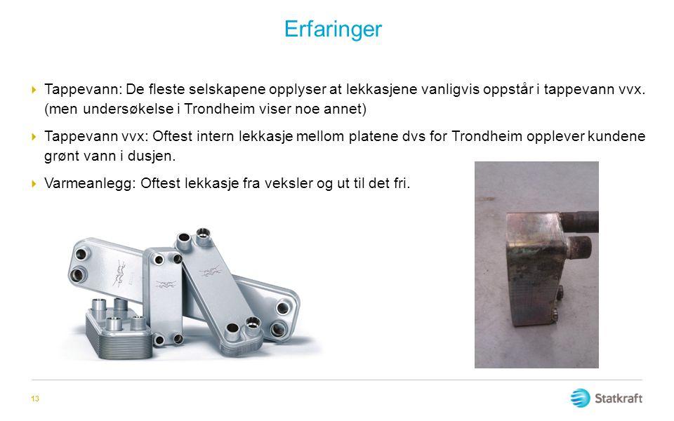Erfaringer Tappevann: De fleste selskapene opplyser at lekkasjene vanligvis oppstår i tappevann vvx. (men undersøkelse i Trondheim viser noe annet)