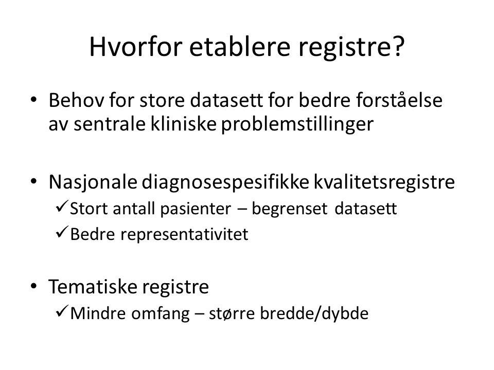 Hvorfor etablere registre