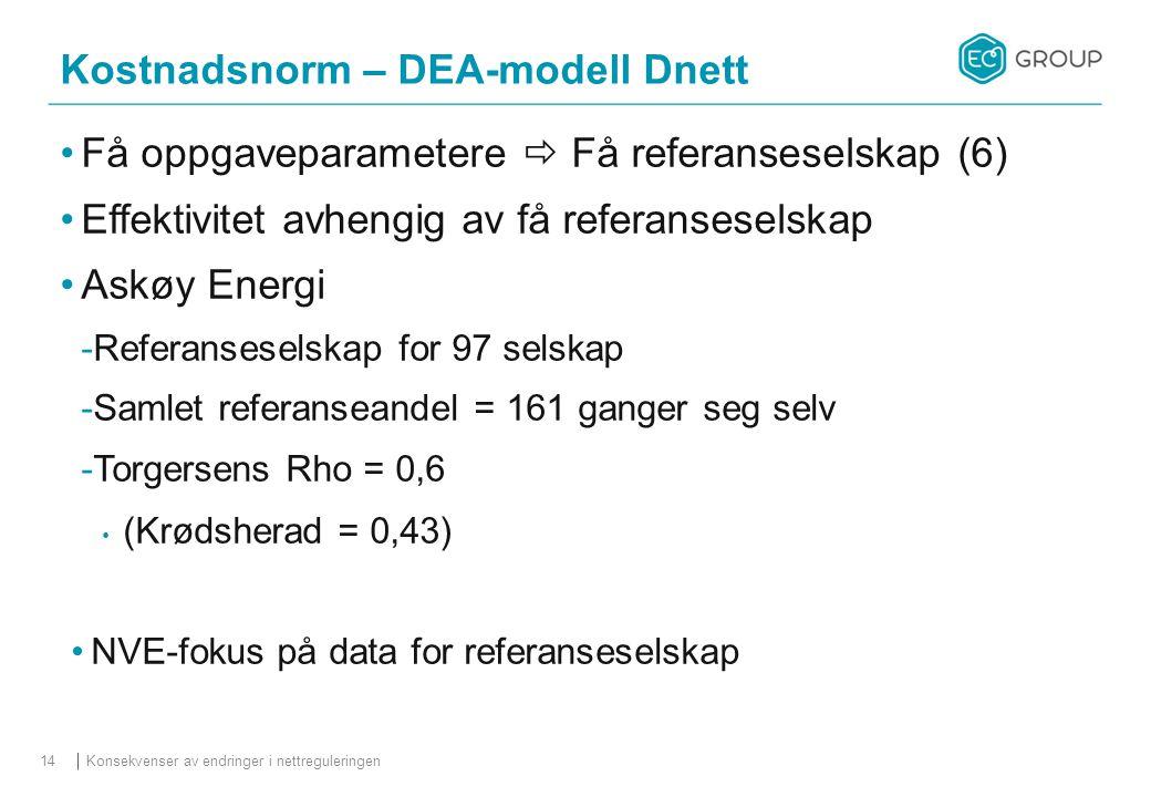 Kostnadsnorm – DEA-modell Dnett