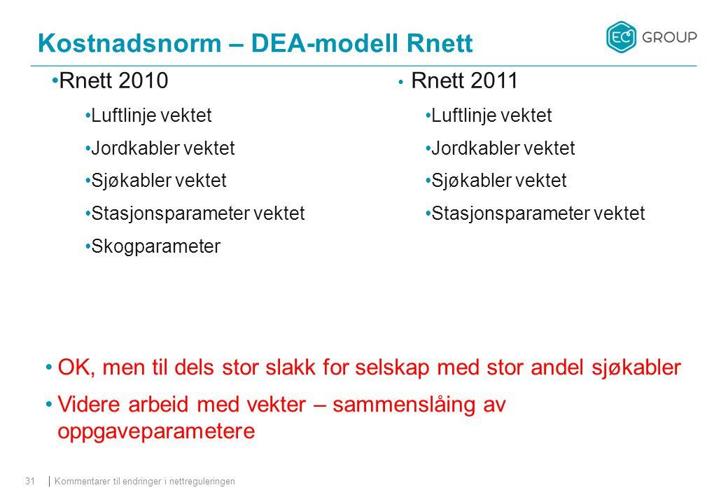 Kostnadsnorm – DEA-modell Rnett