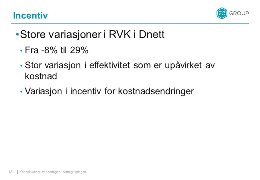 Store variasjoner i RVK i Dnett