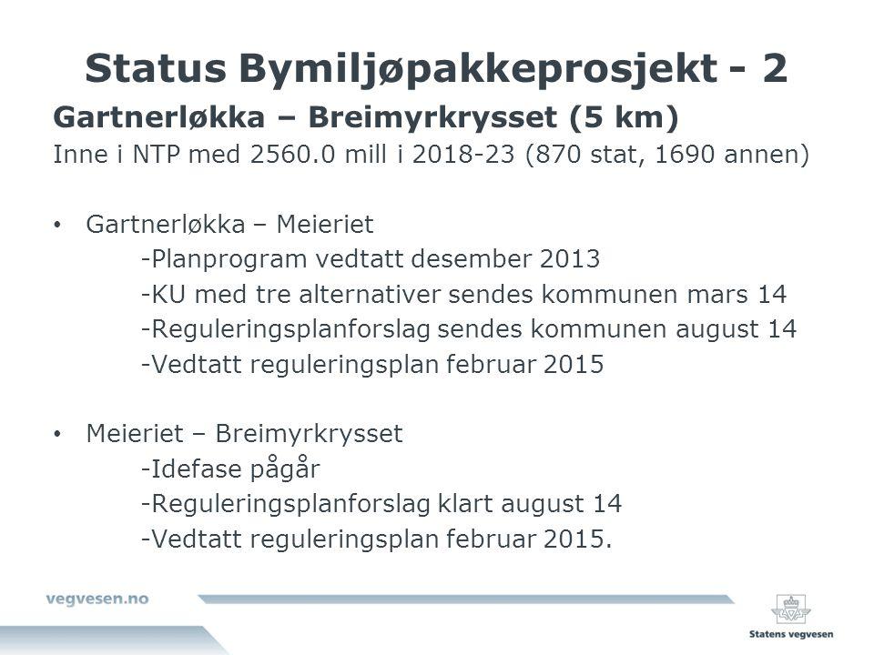 Status Bymiljøpakkeprosjekt - 2