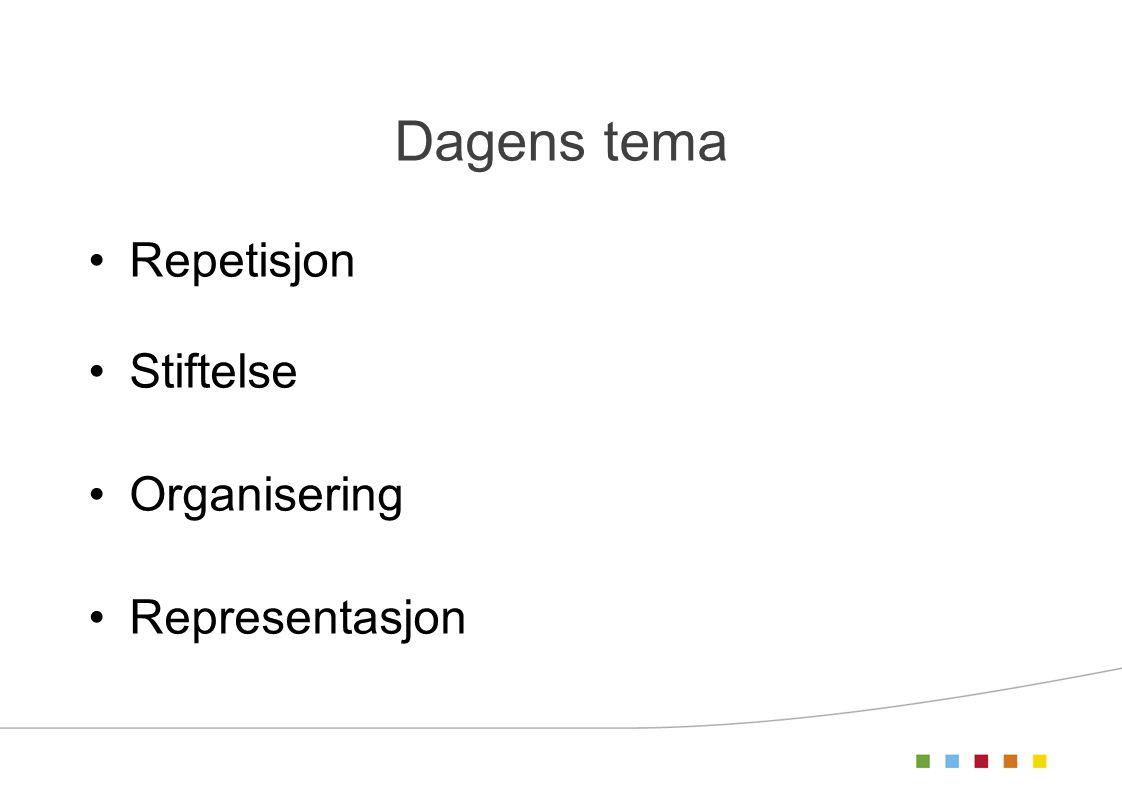 Dagens tema Repetisjon Stiftelse Organisering Representasjon