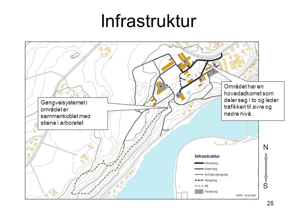 Infrastruktur Området har en hovedadkomst som deler seg i to og leder trafikken til øvre og nedre nivå..