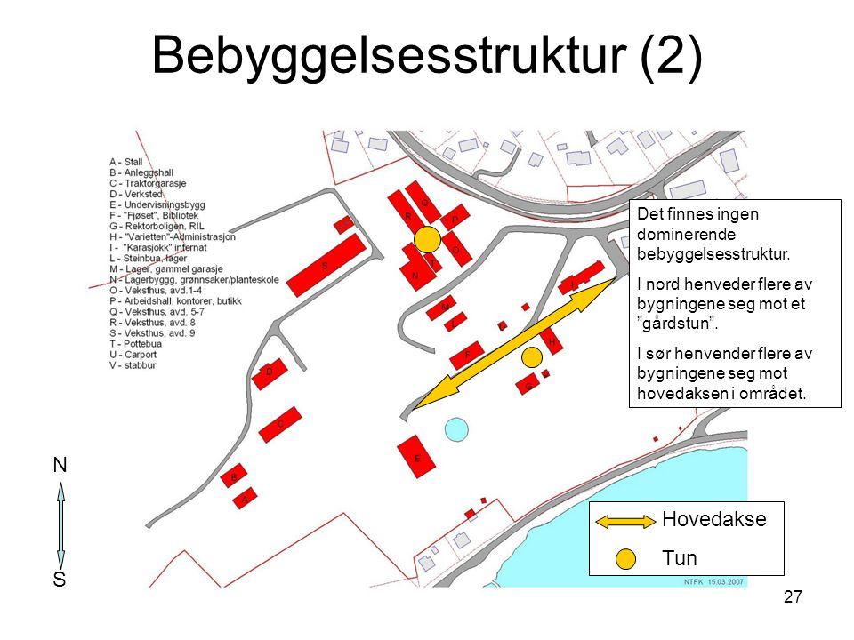 Bebyggelsesstruktur (2)