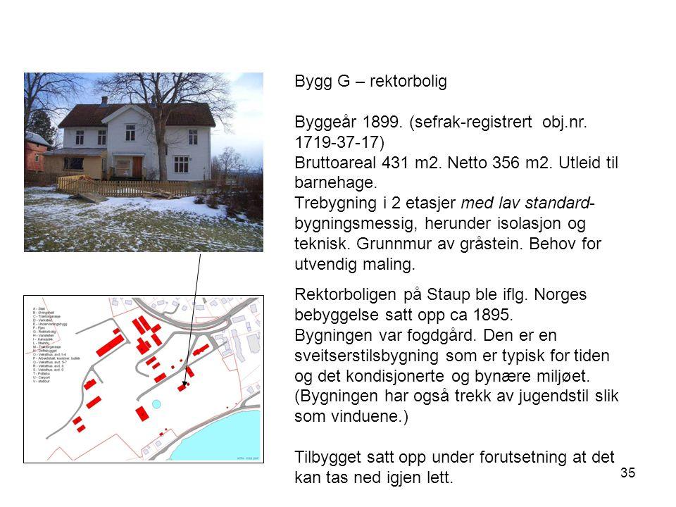 Bygg G – rektorbolig Byggeår 1899. (sefrak-registrert obj.nr. 1719-37-17) Bruttoareal 431 m2. Netto 356 m2. Utleid til barnehage.