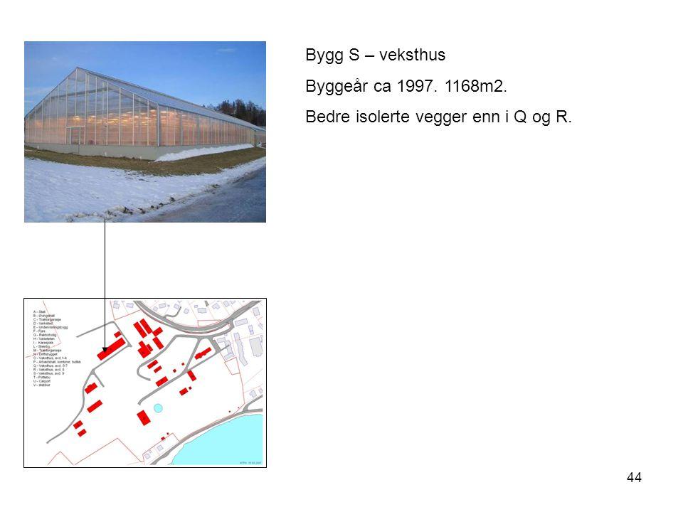 Bygg S – veksthus Byggeår ca 1997. 1168m2. Bedre isolerte vegger enn i Q og R.