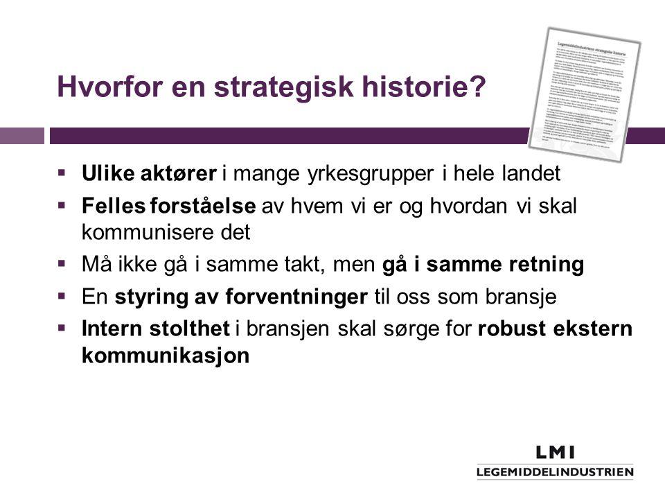 Hvorfor en strategisk historie