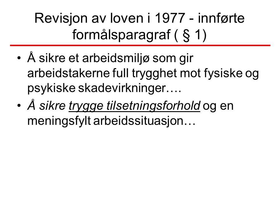 Revisjon av loven i 1977 - innførte formålsparagraf ( § 1)