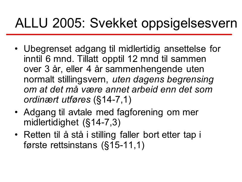ALLU 2005: Svekket oppsigelsesvern