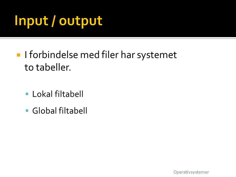 Input / output I forbindelse med filer har systemet to tabeller.