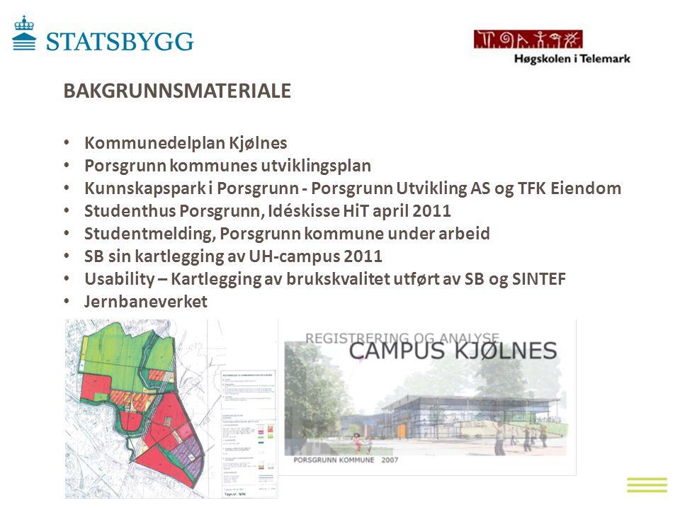 BAKGRUNNSMATERIALE Kommunedelplan Kjølnes