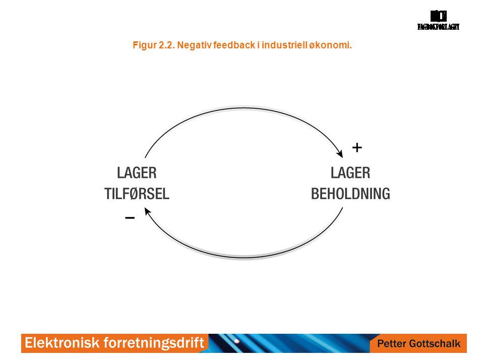 Figur 2.2. Negativ feedback i industriell økonomi.