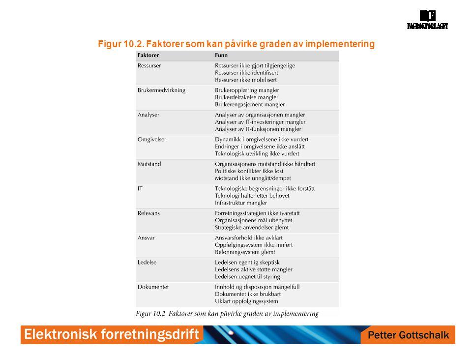 Figur 10.2. Faktorer som kan påvirke graden av implementering