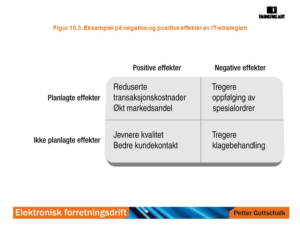 Figur 10.3. Eksempler på negative og positive effekter av IT-strategien