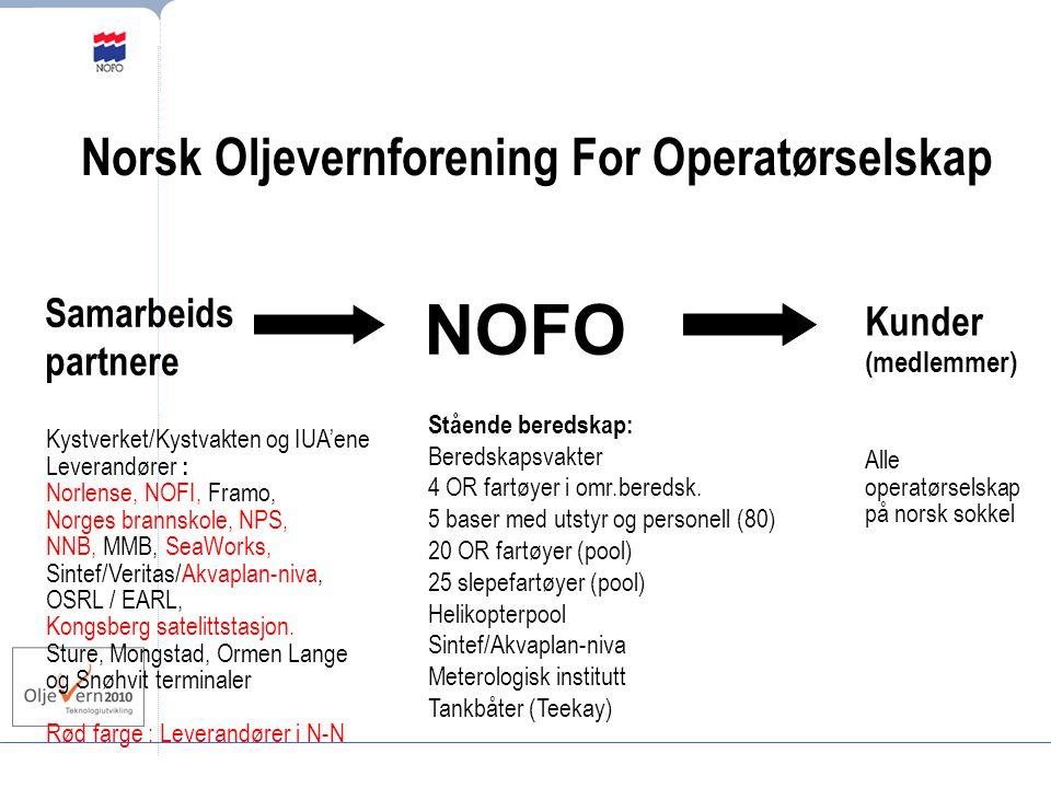 NOFO Norsk Oljevernforening For Operatørselskap Samarbeids Kunder