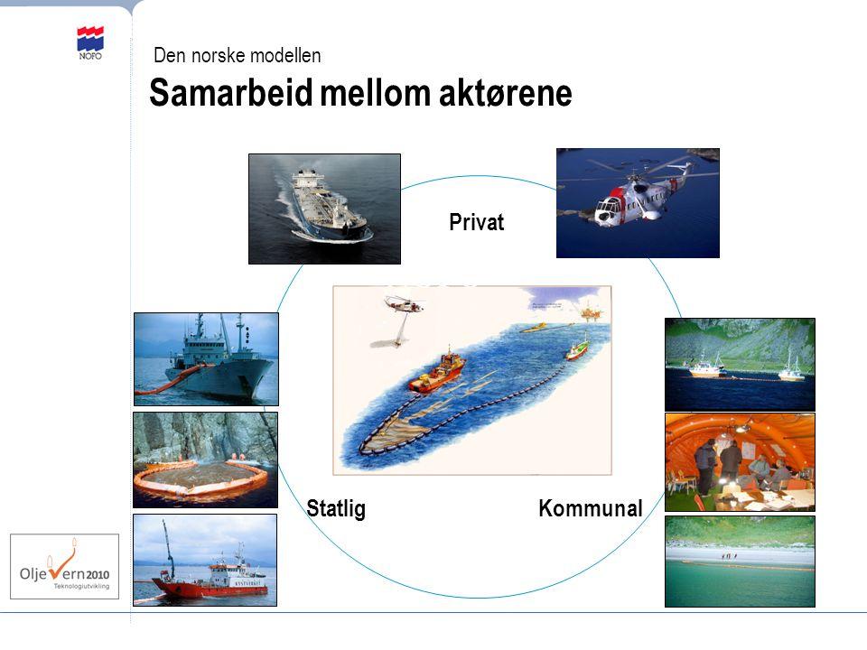 Den norske modellen Samarbeid mellom aktørene