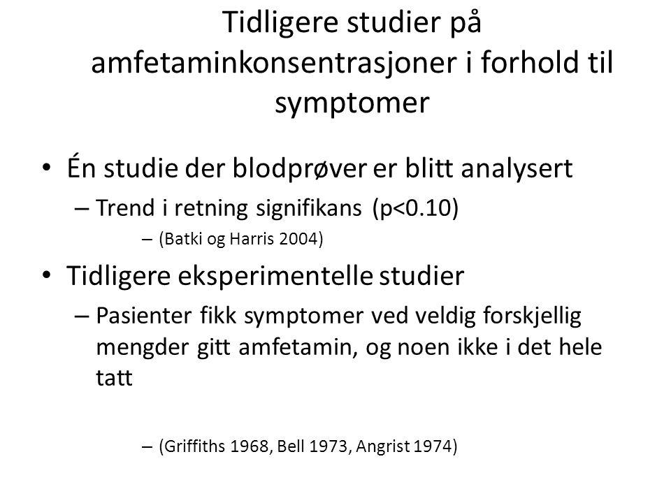 Tidligere studier på amfetaminkonsentrasjoner i forhold til symptomer