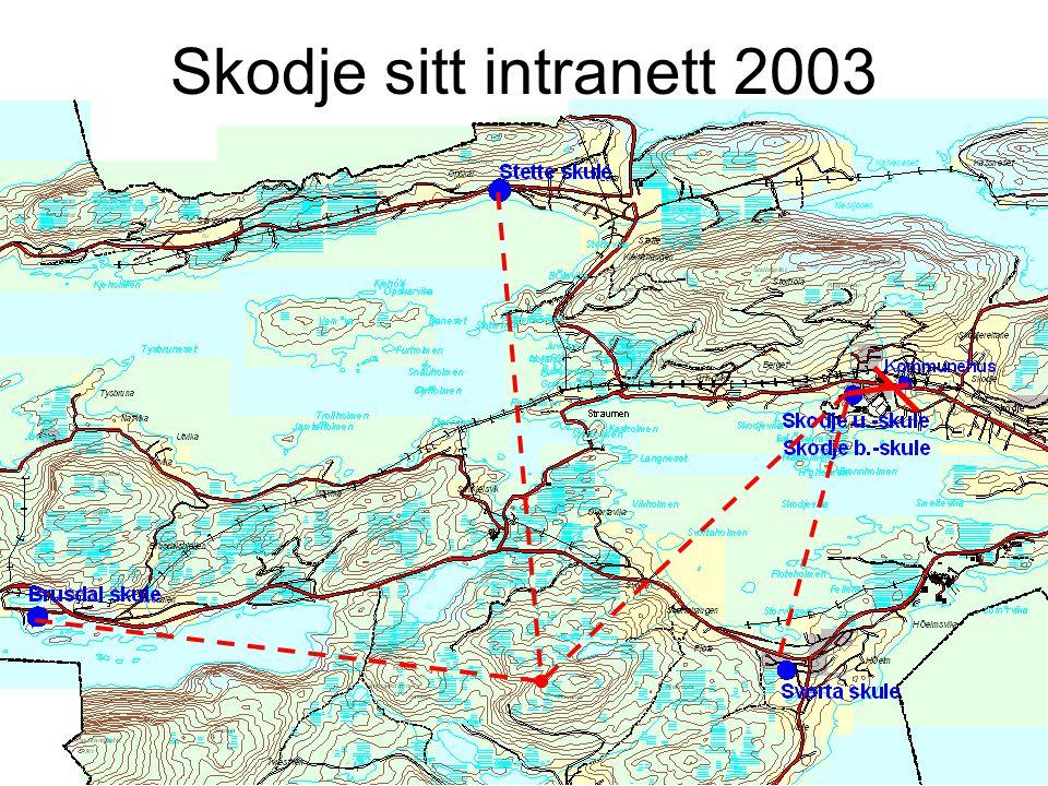 Skodje sitt intranett 2003