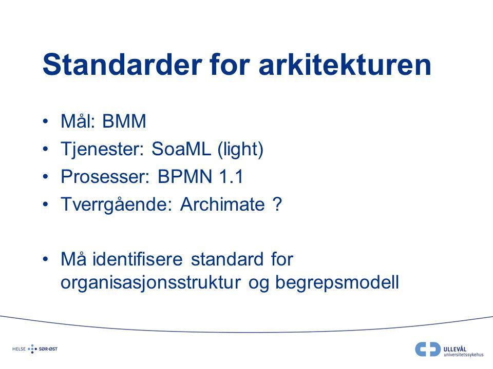 Standarder for arkitekturen