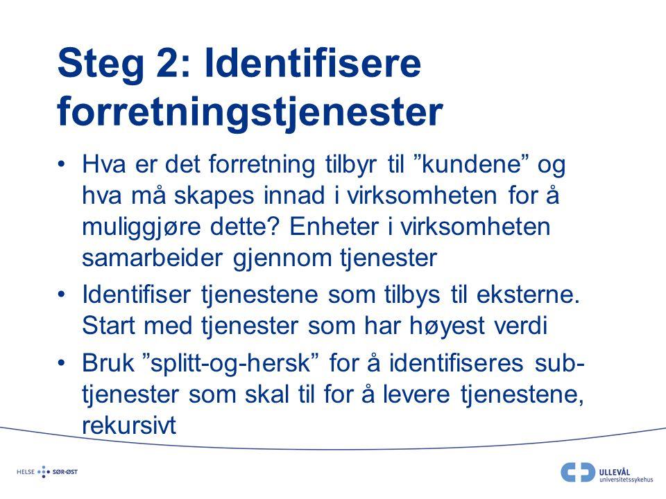 Steg 2: Identifisere forretningstjenester
