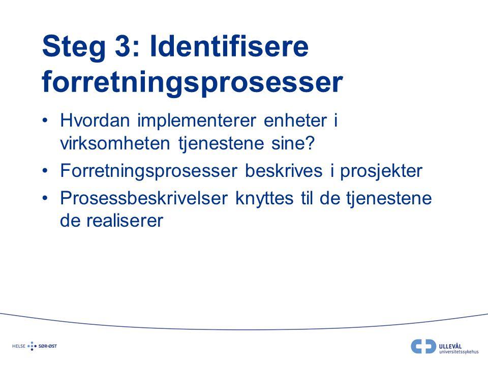 Steg 3: Identifisere forretningsprosesser