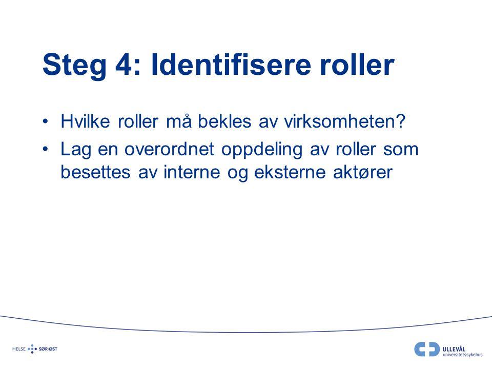 Steg 4: Identifisere roller