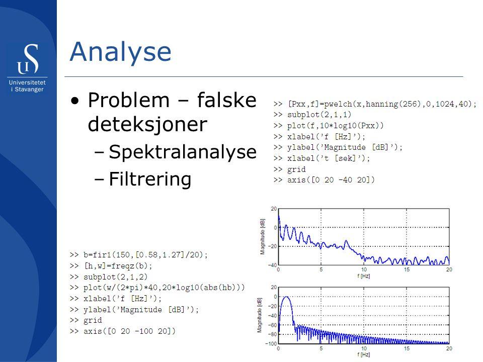 Analyse Problem – falske deteksjoner Spektralanalyse Filtrering