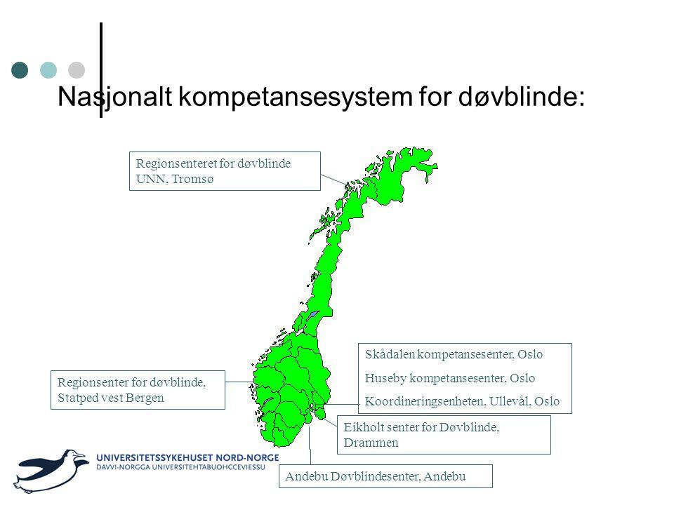 Nasjonalt kompetansesystem for døvblinde:
