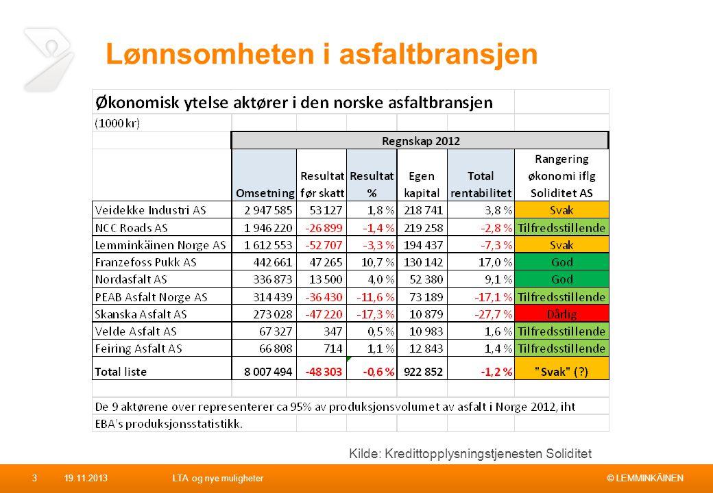 Lønnsomheten i asfaltbransjen