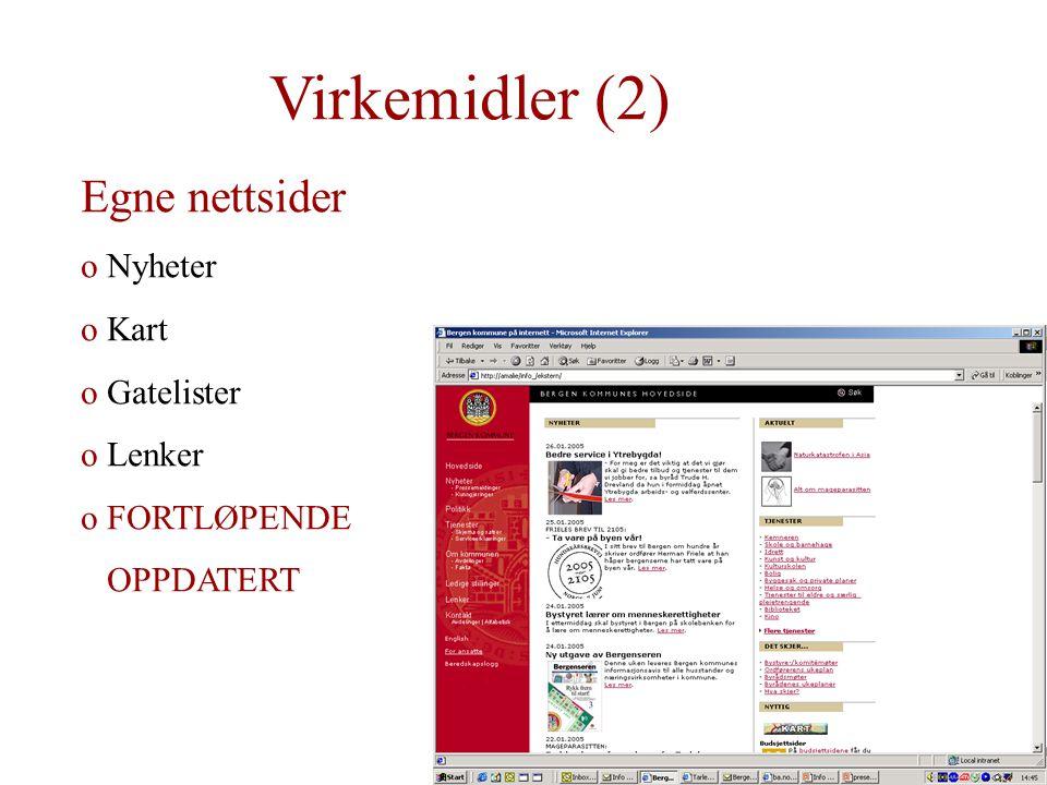 Virkemidler (2) Egne nettsider Nyheter Kart Gatelister Lenker