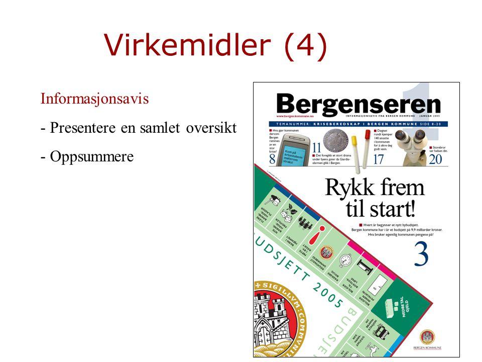 Virkemidler (4) Informasjonsavis Presentere en samlet oversikt