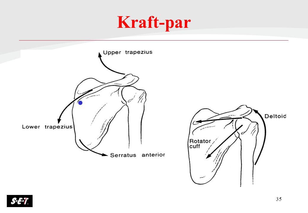 Kraft-par 