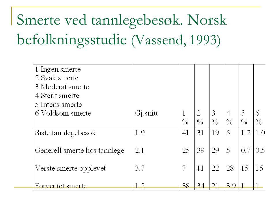 Smerte ved tannlegebesøk. Norsk befolkningsstudie (Vassend, 1993)