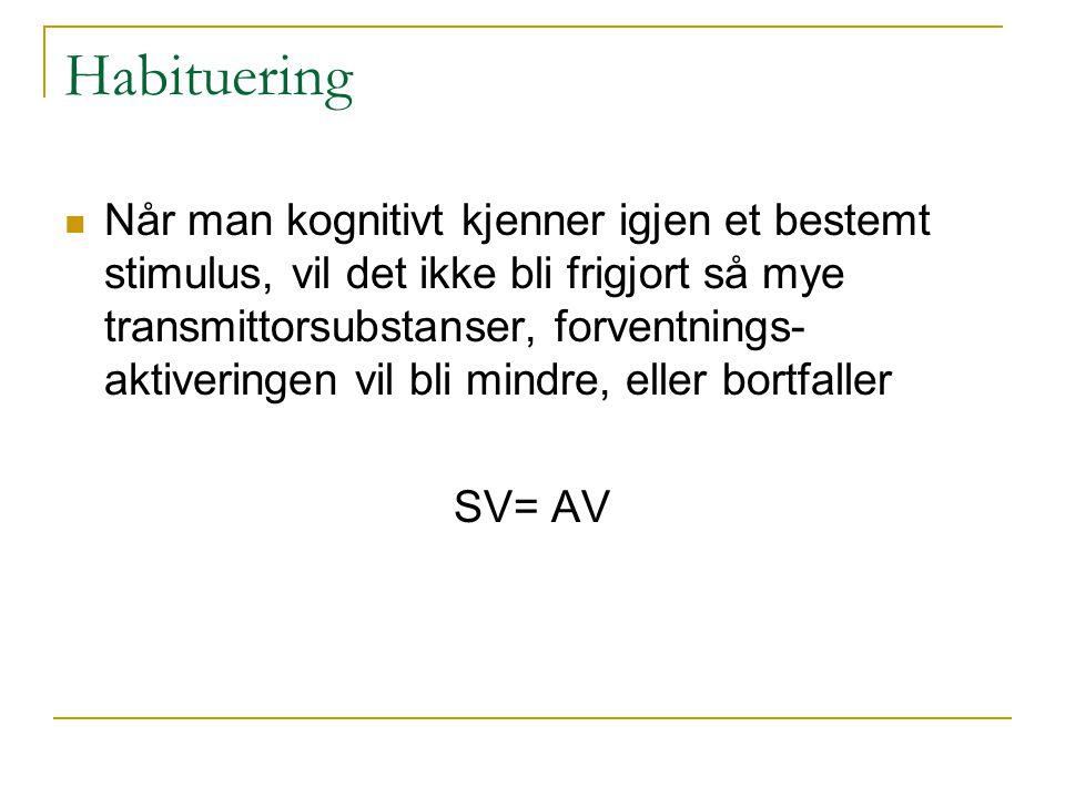 Habituering