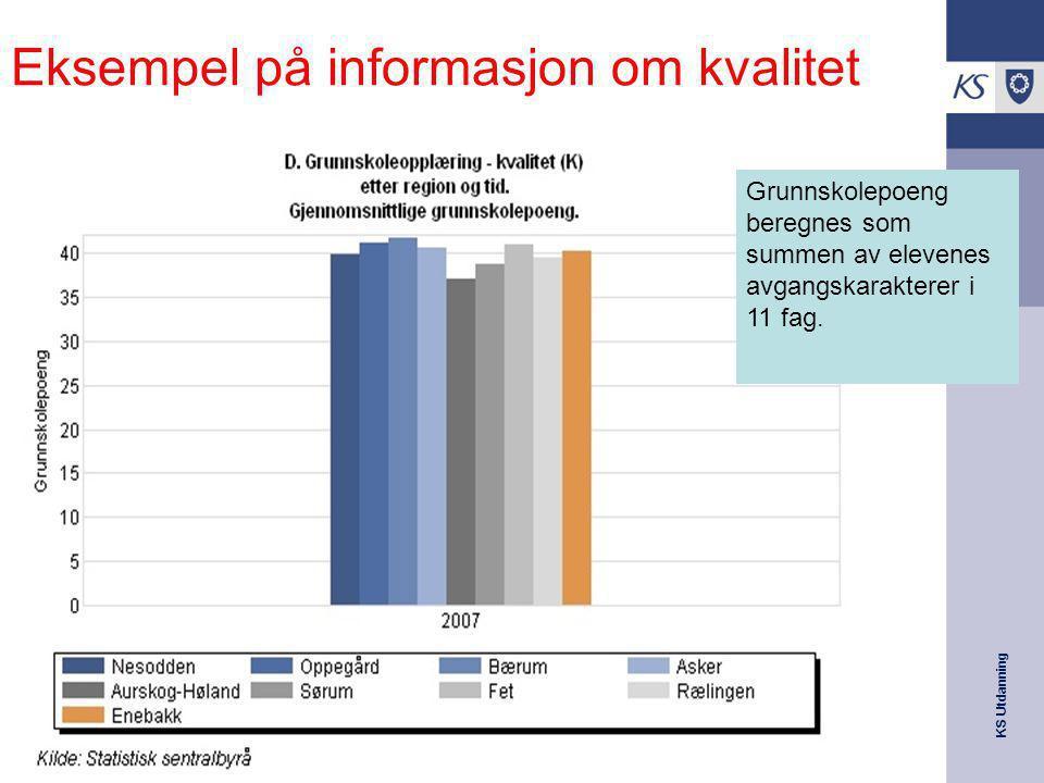 Eksempel på informasjon om kvalitet