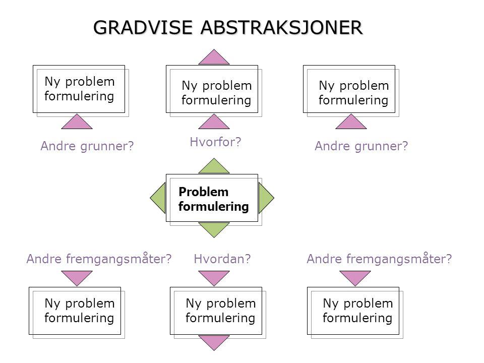 GRADVISE ABSTRAKSJONER