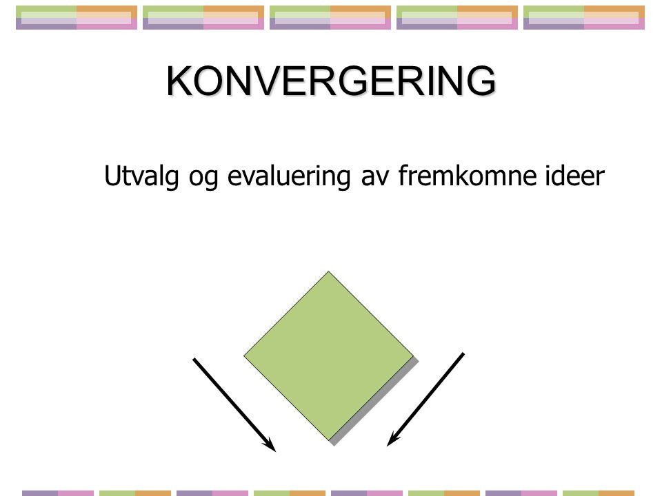 KONVERGERING Utvalg og evaluering av fremkomne ideer