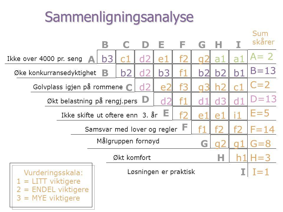 Sammenligningsanalyse