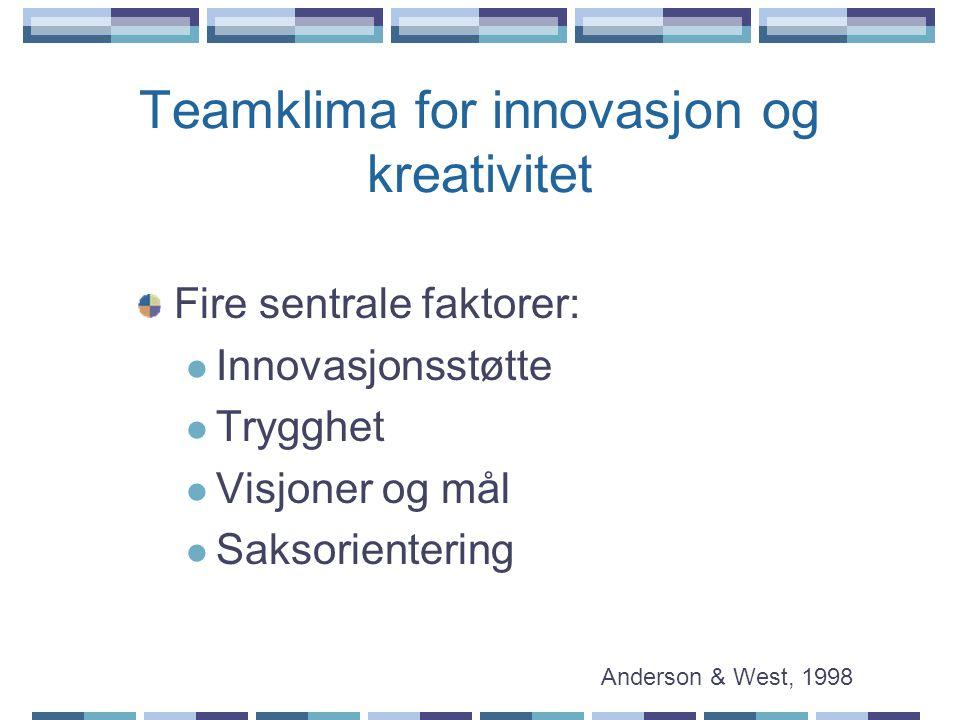 Teamklima for innovasjon og kreativitet