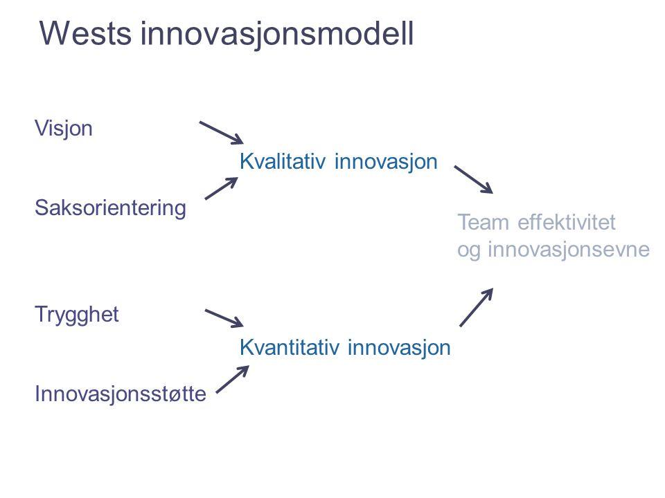Wests innovasjonsmodell