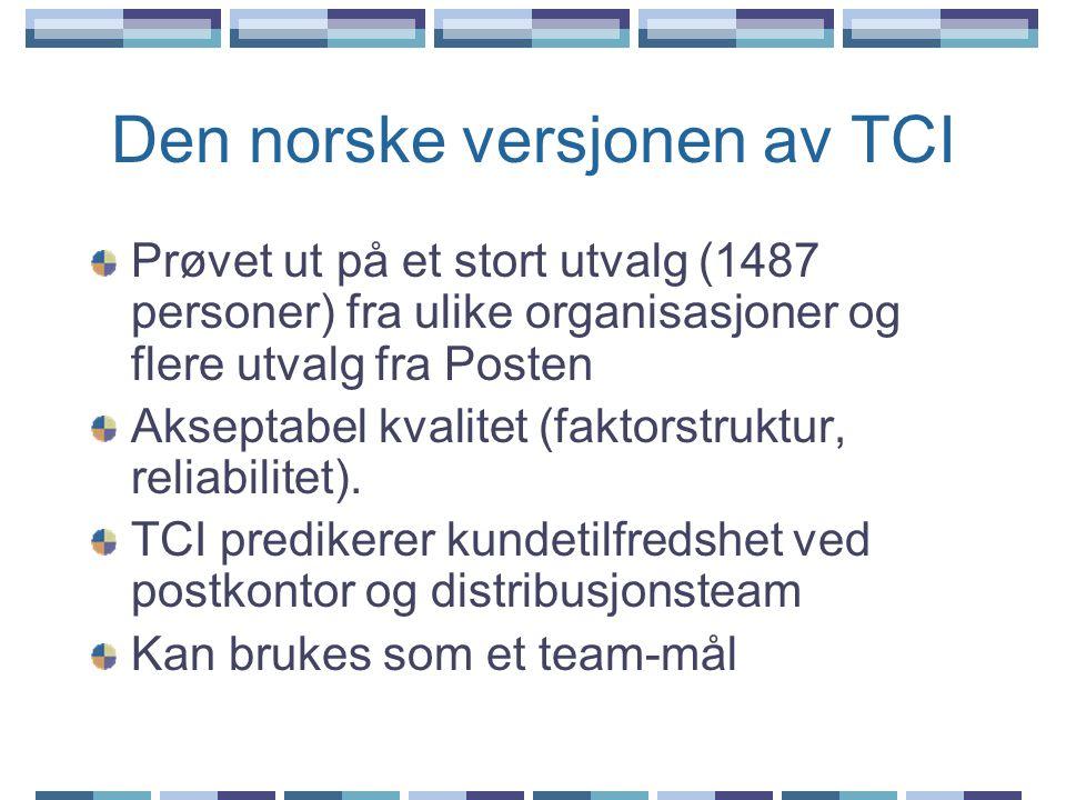 Den norske versjonen av TCI