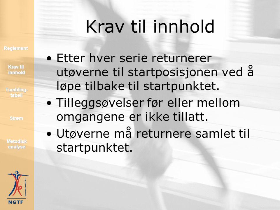 Krav til innhold Reglement. Etter hver serie returnerer utøverne til startposisjonen ved å løpe tilbake til startpunktet.
