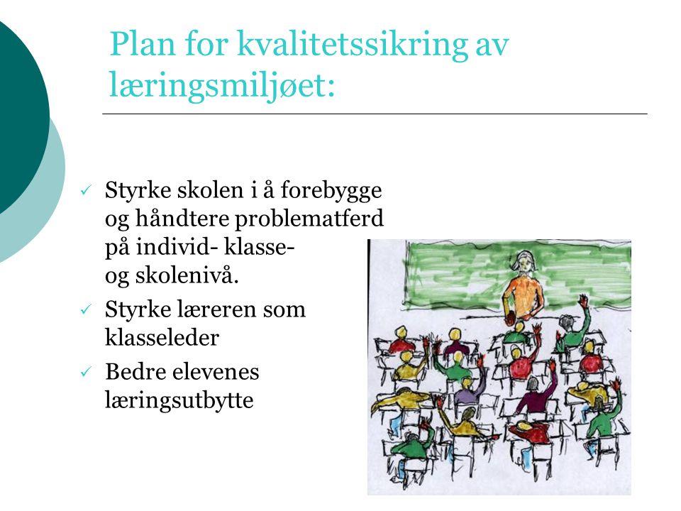 Plan for kvalitetssikring av læringsmiljøet: