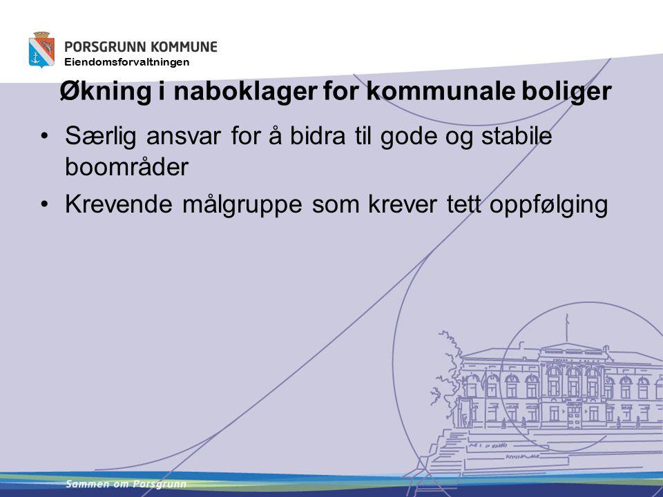 Økning i naboklager for kommunale boliger